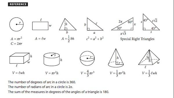 Topics covered in the Mathematics section of the SAT
